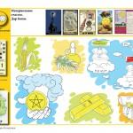 Новая версия учебника Таро Кшатриев: Ситуационные карты