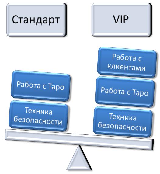 programtypes
