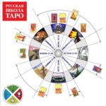 Викка и Таро — как скрыто время в картах Таро