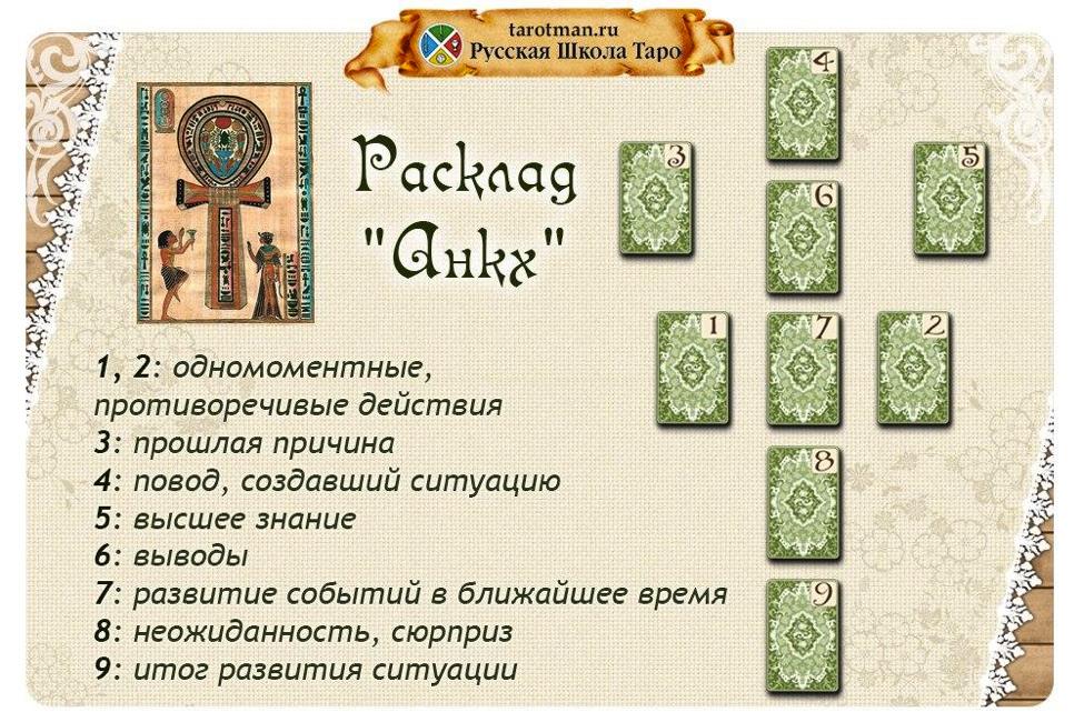 Расклады на картах Таро - maskakharkovua
