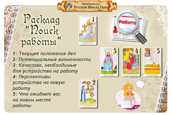 rasklad_na_rabotu2