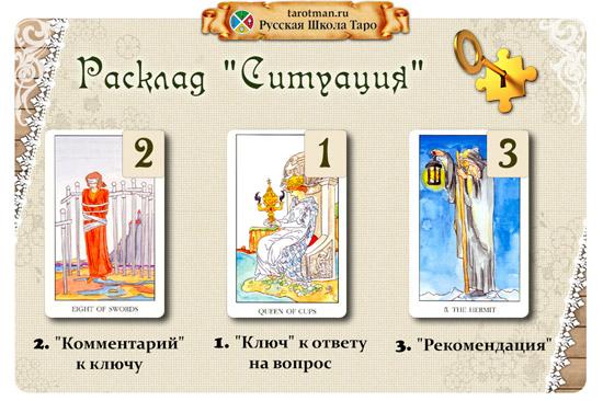 Расклады на ситуацию - maskakharkovua