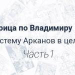 Императрица по Владимиру  Шмакову (Часть1)
