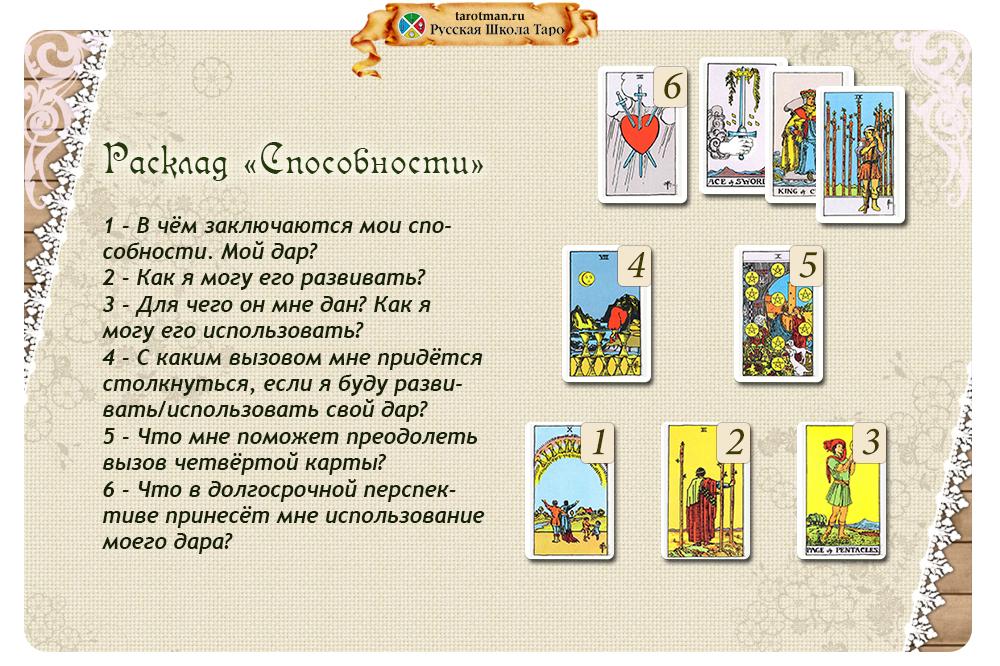 Бесплатное гадание на детей по картам таро арена школа магии