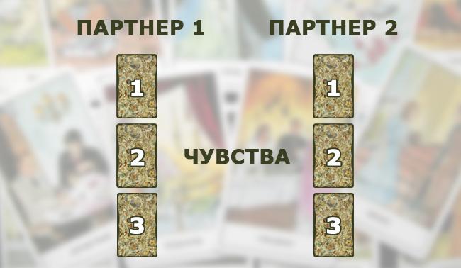 Расклад при гадании на чувства на три карты