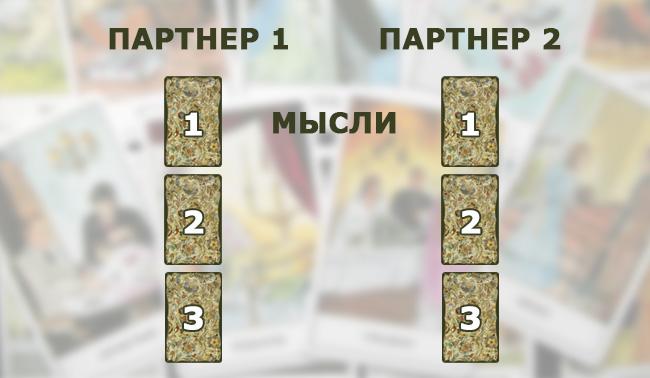 Расклад при гадании на мысли на три карты