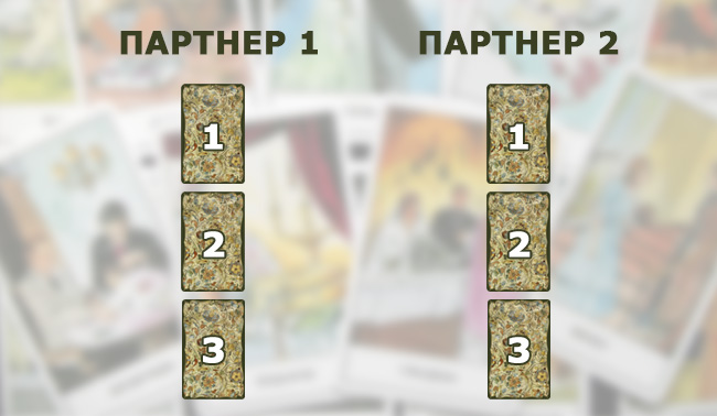 Расклад при гадании на отношения на три карты