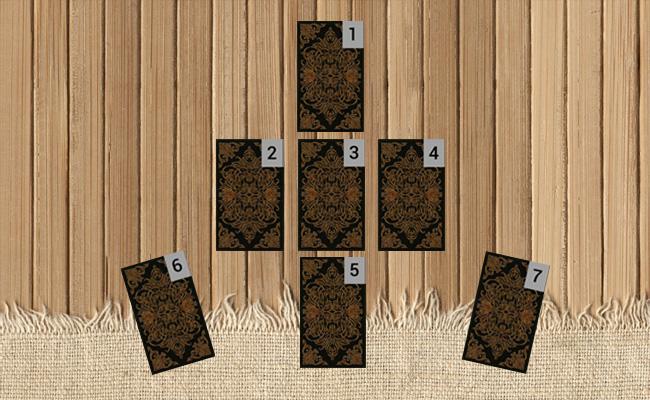 Расклад Таро на семь карт