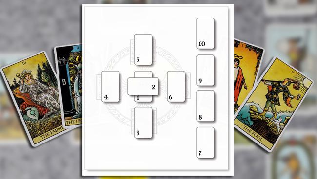 Схема расклада Кельтский крест