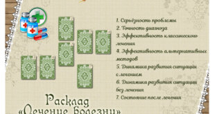 Схема расклада «Лечение болезни» для гадания на картах Таро