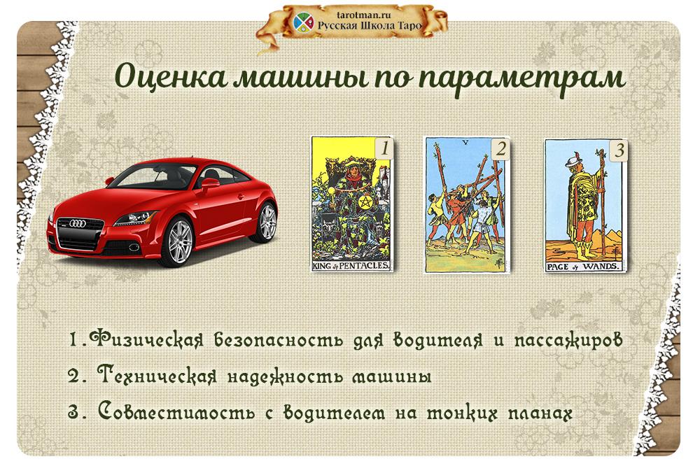 Схема расклада для гадания на покупку новой машины