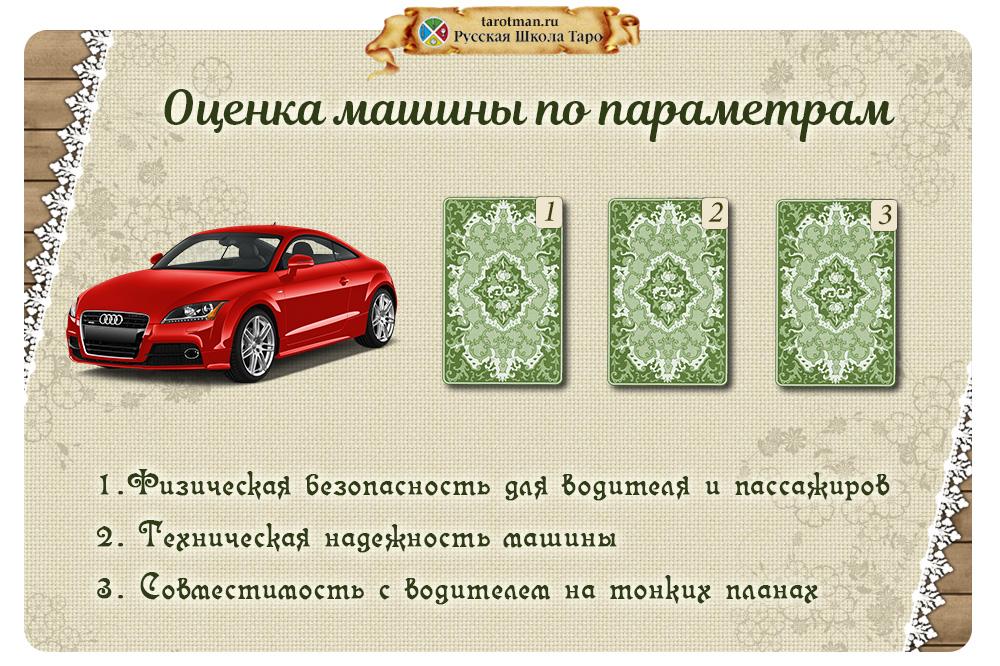 Схема для гадания на автомобиль