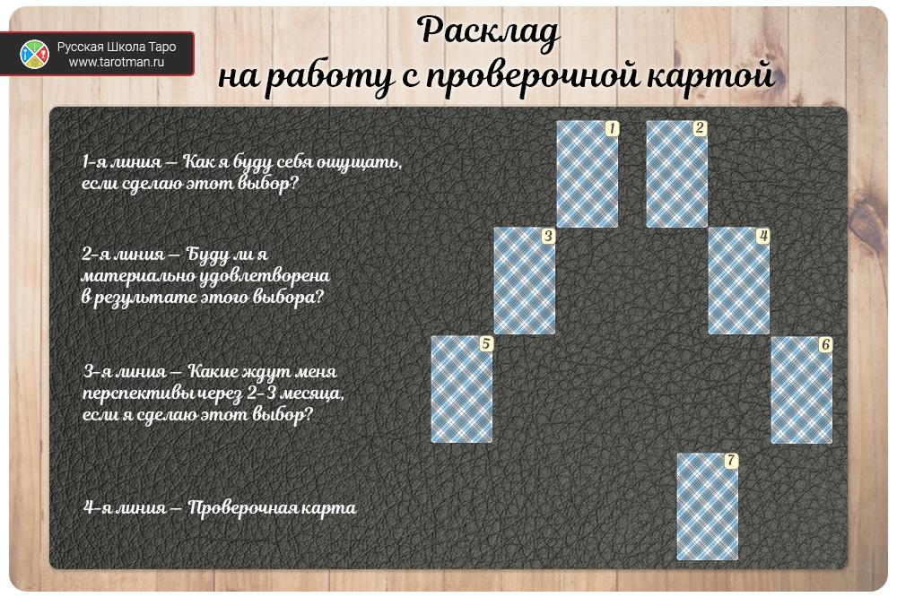 расклад на картах Таро на выбор работы с проверочной картой