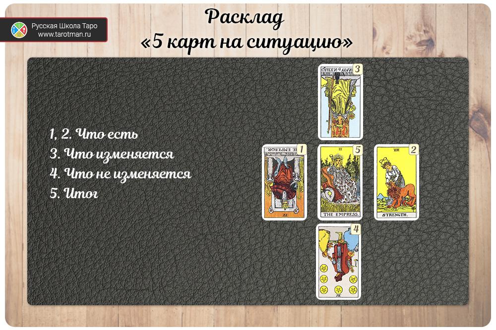 расклад на 5 карт Таро на баременность