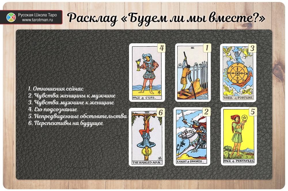 Гадание на отношение на игральный картах таро гадание на 36 картах на будуще