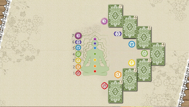 Тройной Чакровый расклад Таро схема