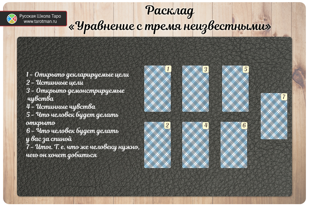 расклад на картах таро расклад с тремя неизвестными