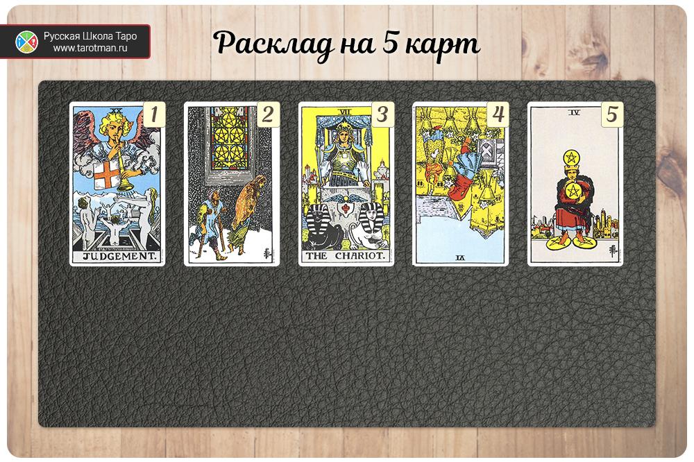 расклад на 5 карт Таро