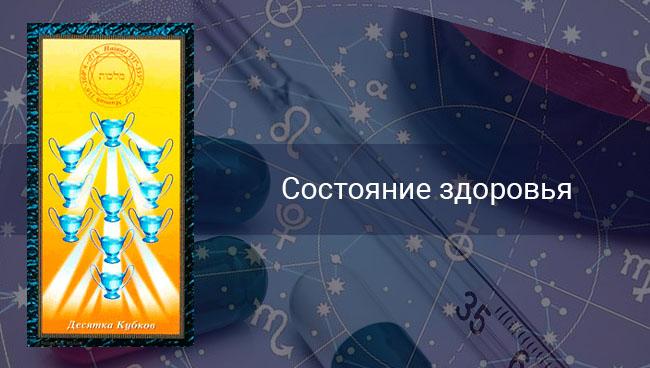 Состояние здоровья Близнецов в ноябре 2020