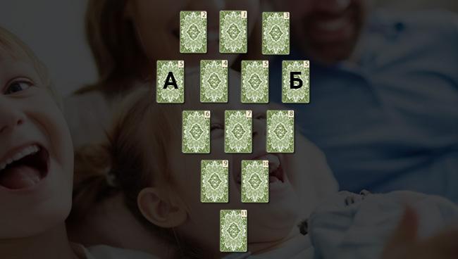 Расклад Таро о взаимоотношении детей и родителей